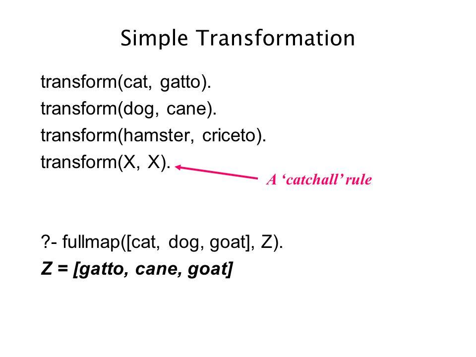 Simple Transformation transform(cat, gatto). transform(dog, cane).
