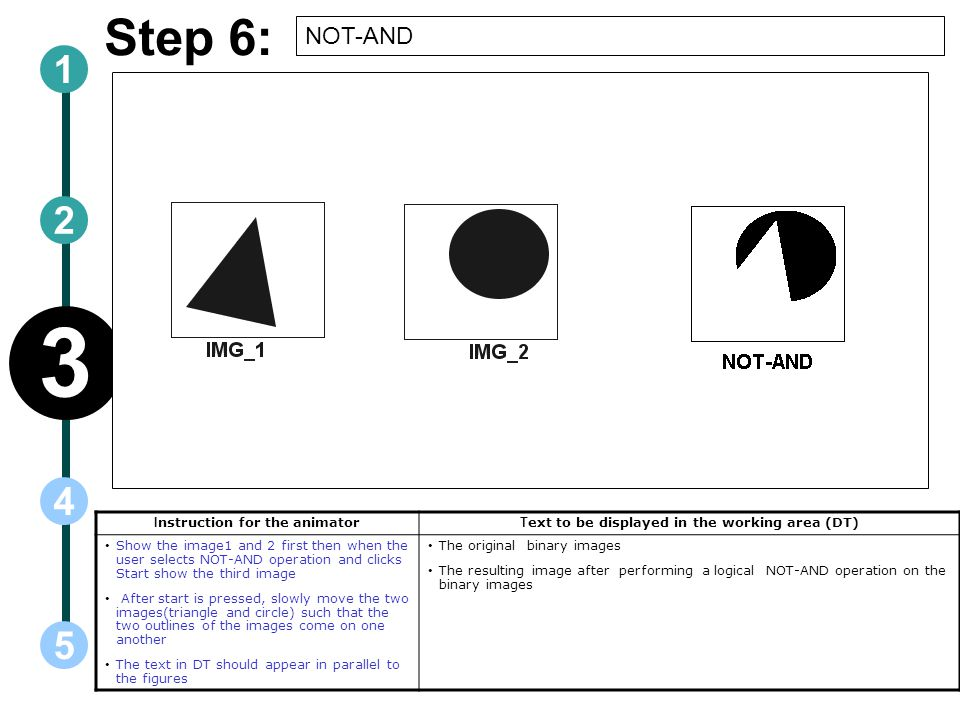 Step 6: NOT-AND I nstruction for the animator T ext to be displayed in the working area (DT) Show the image1 and 2 first then when the user selects NOT-AND operation and clicks Start show the third image After start is pressed, slowly move the two images(triangle and circle) such that the two outlines of the images come on one another The text in DT should appear in parallel to the figures The original binary images The resulting image after performing a logical NOT-AND operation on the binary images