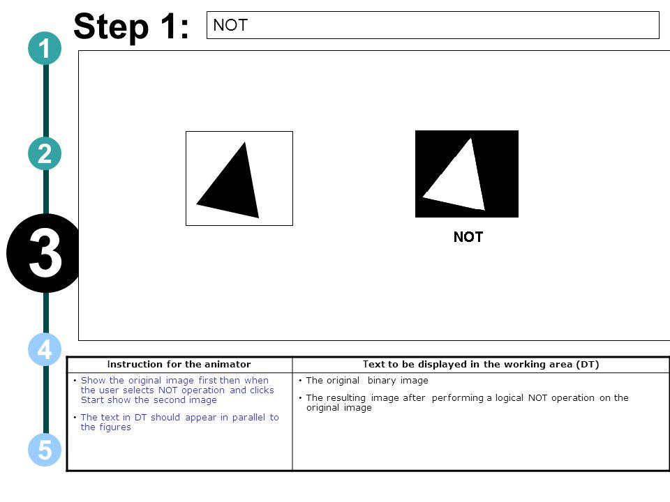 Step 1: NOT I nstruction for the animator T ext to be displayed in the working area (DT) Show the original image first then when the user selects NOT operation and clicks Start show the second image The text in DT should appear in parallel to the figures The original binary image The resulting image after performing a logical NOT operation on the original image
