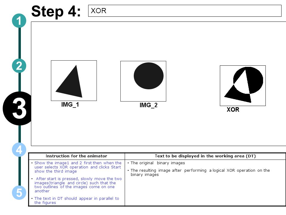 Step 4: v XOR I nstruction for the animator T ext to be displayed in the working area (DT) Show the image1 and 2 first then when the user selects XOR operation and clicks Start show the third image After start is pressed, slowly move the two images(triangle and circle) such that the two outlines of the images come on one another The text in DT should appear in parallel to the figures The original binary images The resulting image after performing a logical XOR operation on the binary images