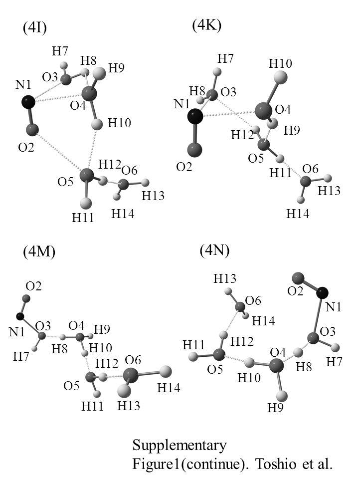 (4I) N1 O2 O4 O3 O5 O6 H13 H7 H8 H9 H10 H11 H12 H14 (4K) N1 O2 O4 O3 O5 O6 H7 H8 H9 H10 H11 H12 H13 H14 Supplementary Figure1(continue). Toshio et al.