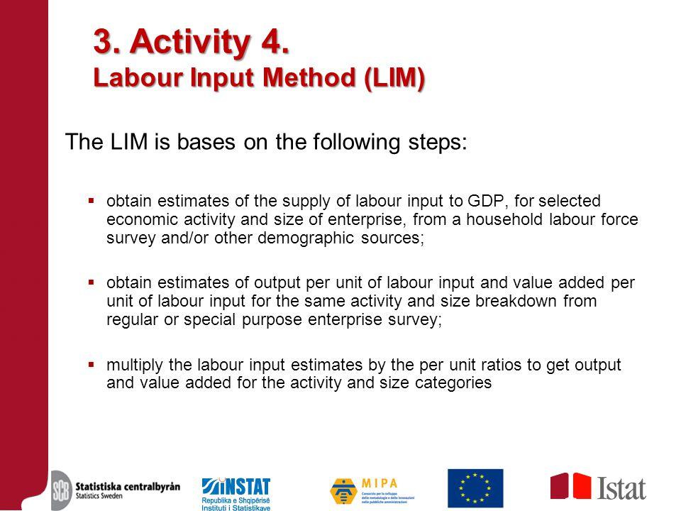 3. Activity 4.