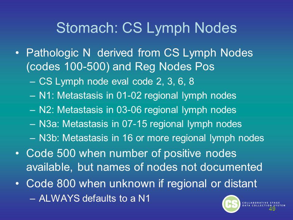 Stomach: CS Lymph Nodes Pathologic N derived from CS Lymph Nodes (codes 100-500) and Reg Nodes Pos –CS Lymph node eval code 2, 3, 6, 8 –N1: Metastasis