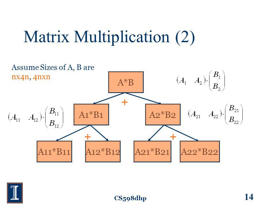 CS598dhp 14 Matrix Multiplication (2) A*B A1*B1A2*B2 A11*B11A12*B12A21*B21A22*B22 Assume Sizes of A, B are nx4n, 4nxn ++ +