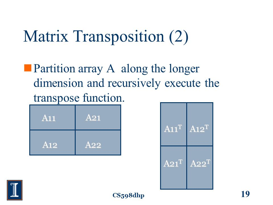 CS598dhp 19 Matrix Transposition (2) Partition array A along the longer dimension and recursively execute the transpose function. A11 A12 A21 A22 A11