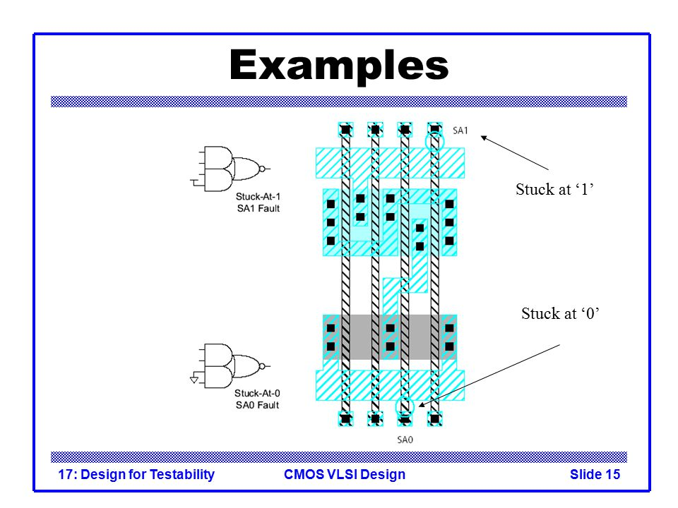 CMOS VLSI Design17: Design for TestabilitySlide 15 Examples Stuck at '1' Stuck at '0'