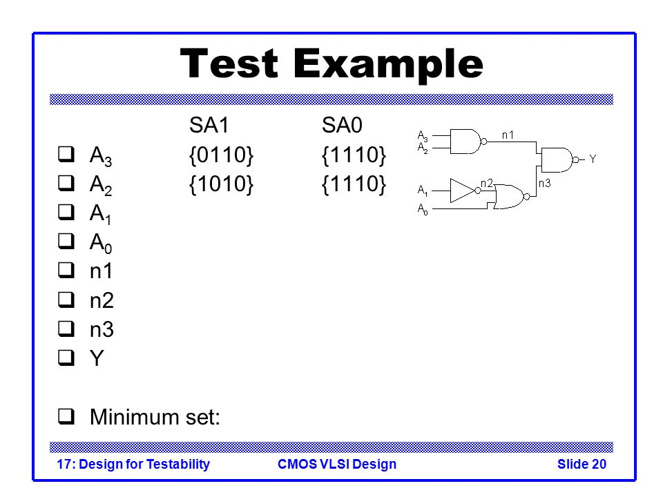 CMOS VLSI Design17: Design for TestabilitySlide 20 Test Example SA1SA0  A 3 {0110}{1110}  A 2 {1010}{1110}  A 1  A 0  n1  n2  n3  Y  Minimum