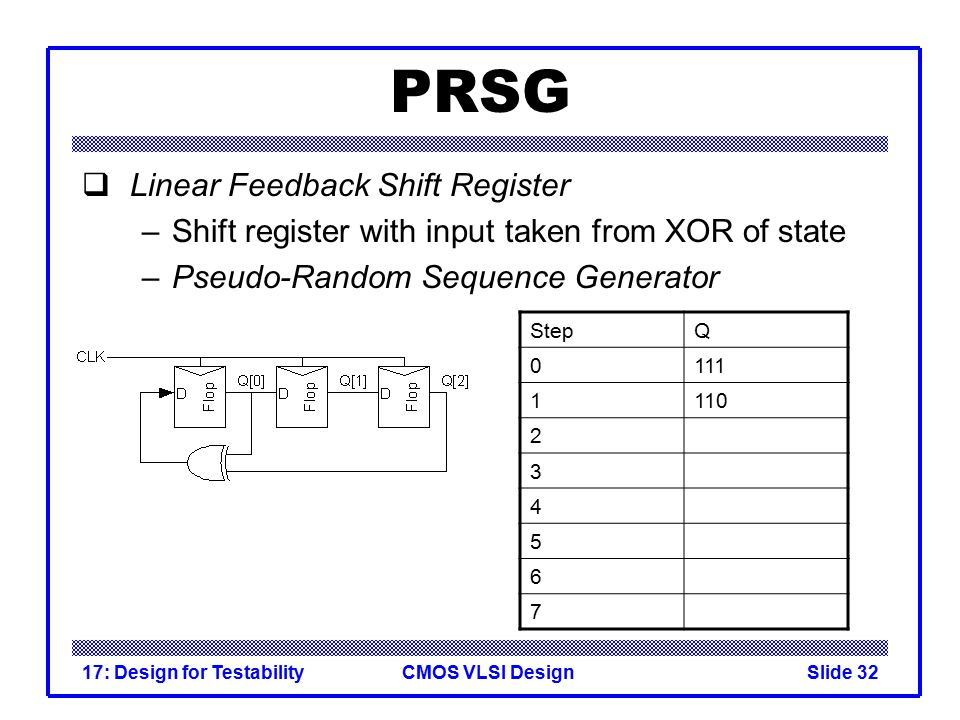 CMOS VLSI Design17: Design for TestabilitySlide 32 PRSG  Linear Feedback Shift Register –Shift register with input taken from XOR of state –Pseudo-Ra