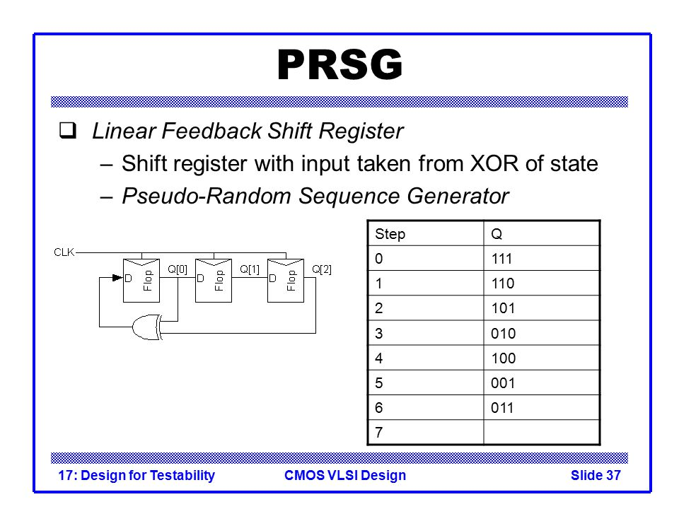 CMOS VLSI Design17: Design for TestabilitySlide 37 PRSG  Linear Feedback Shift Register –Shift register with input taken from XOR of state –Pseudo-Ra