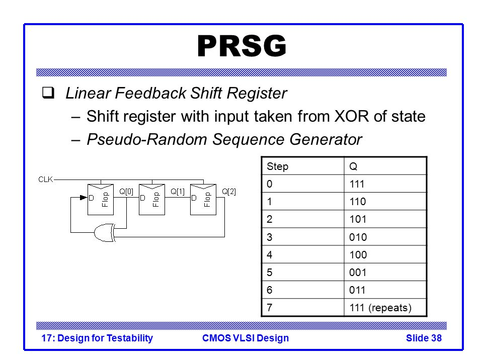 CMOS VLSI Design17: Design for TestabilitySlide 38 PRSG  Linear Feedback Shift Register –Shift register with input taken from XOR of state –Pseudo-Ra