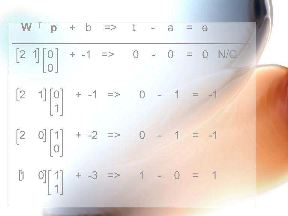 W p + b => t - a = e 2 1 0 + -1 => 0 - 0 = 0 N/C 0 2 1 0 + -1 => 0 - 1 = -1 1 2 0 1 + -2 => 0 - 1 = -1 0 1 0 1 + -3 => 1 - 0 = 1 1 T