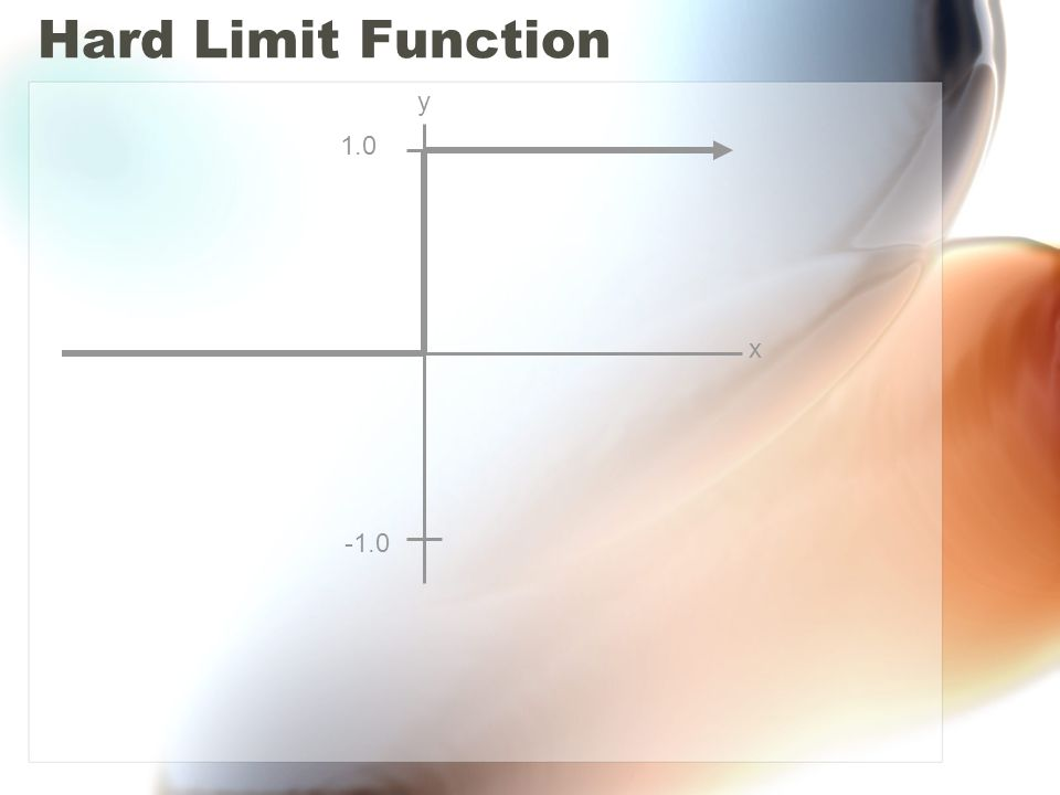 Hard Limit Function 1.0 x y