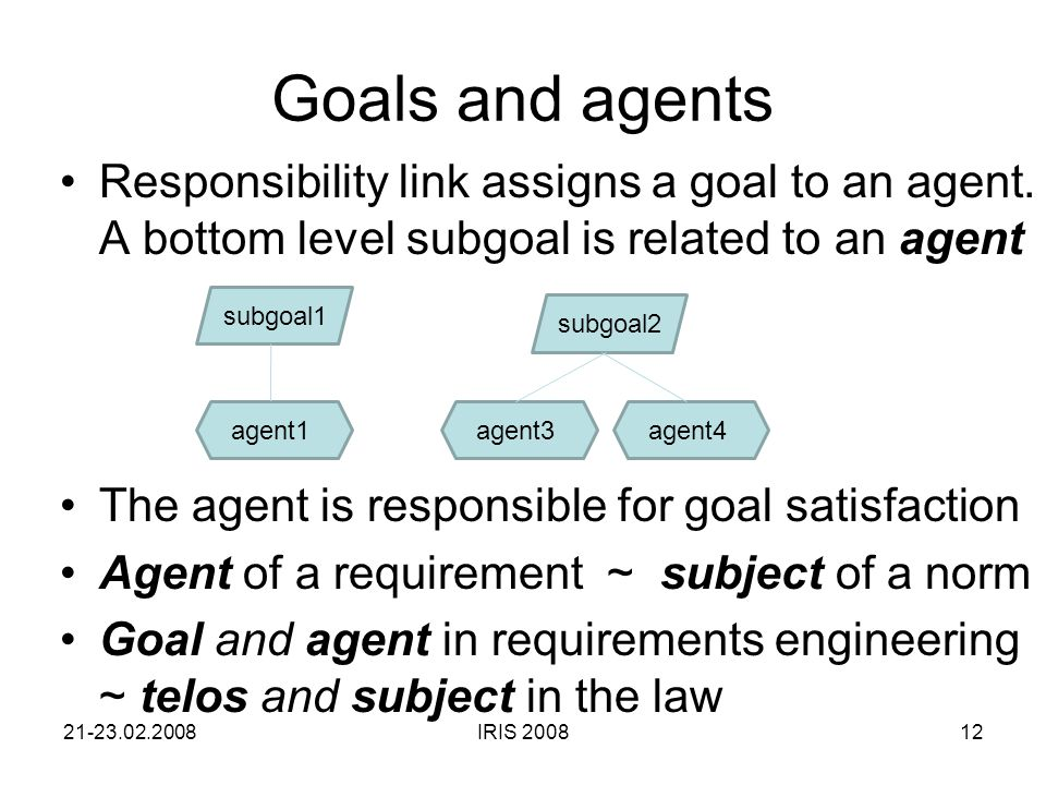 Goals and agents Responsibility link assigns a goal to an agent.
