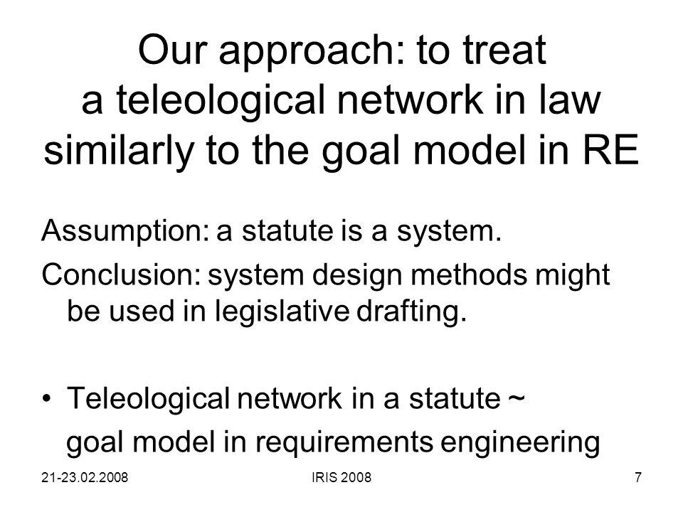 21-23.02.2008IRIS 20088 Goals in software engineering KAOS metamodel [Heaven, Finkelstein 2004].