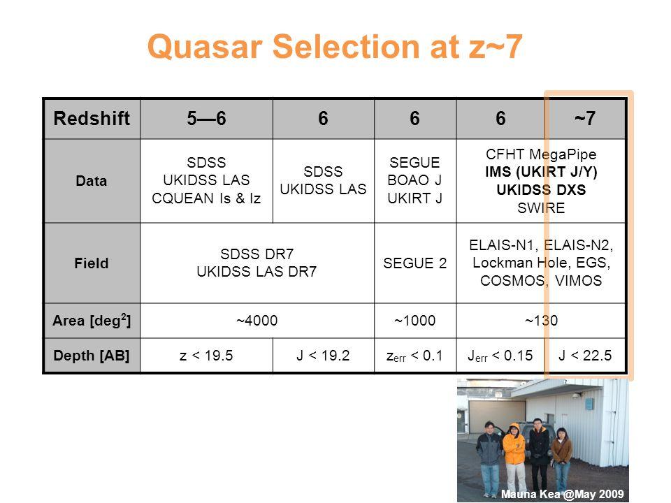 Quasar Selection at z~7 Redshift5—6666~7 Data SDSS UKIDSS LAS CQUEAN Is & Iz SDSS UKIDSS LAS SEGUE BOAO J UKIRT J CFHT MegaPipe IMS (UKIRT J/Y) UKIDSS DXS SWIRE Field SDSS DR7 UKIDSS LAS DR7 SEGUE 2 ELAIS-N1, ELAIS-N2, Lockman Hole, EGS, COSMOS, VIMOS Area [deg 2 ]~4000~1000~130 Depth [AB]z < 19.5J < 19.2z err < 0.1J err < 0.15J < 22.5 Mauna Kea @May 2009