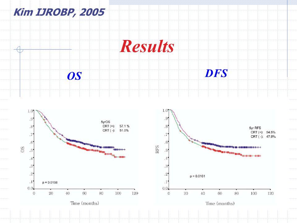 OS DFS Results Kim IJROBP, 2005