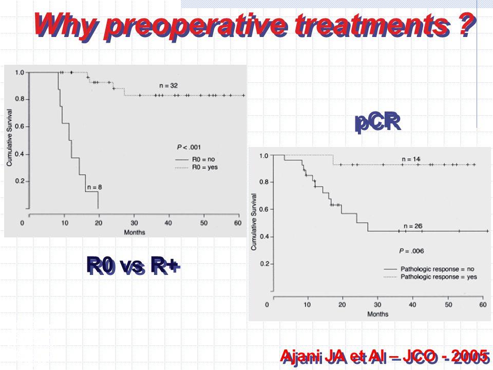Ajani JA et Al – JCO - 2005 R0 vs R+ pCR Why preoperative treatments ?