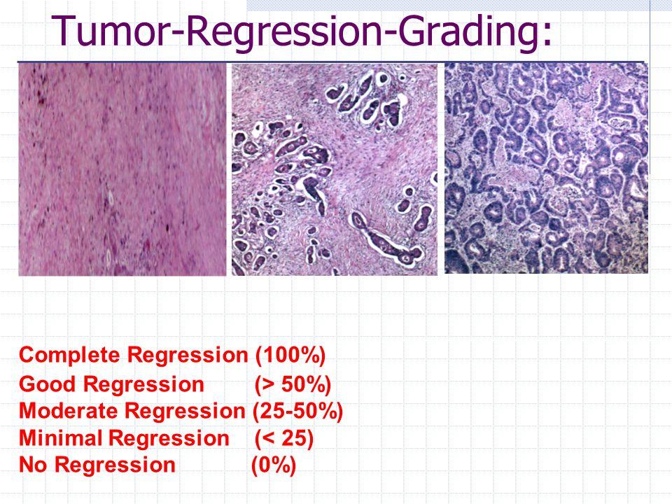 Tumor-Regression-Grading: TRG Complete Regression (100%) Good Regression (> 50%) Moderate Regression (25-50%) Minimal Regression (< 25) No Regression