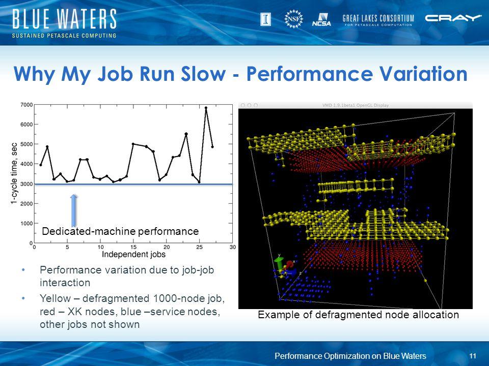 Why My Job Run Slow - Performance Variation Performance variation due to job-job interaction Yellow – defragmented 1000-node job, red – XK nodes, blue
