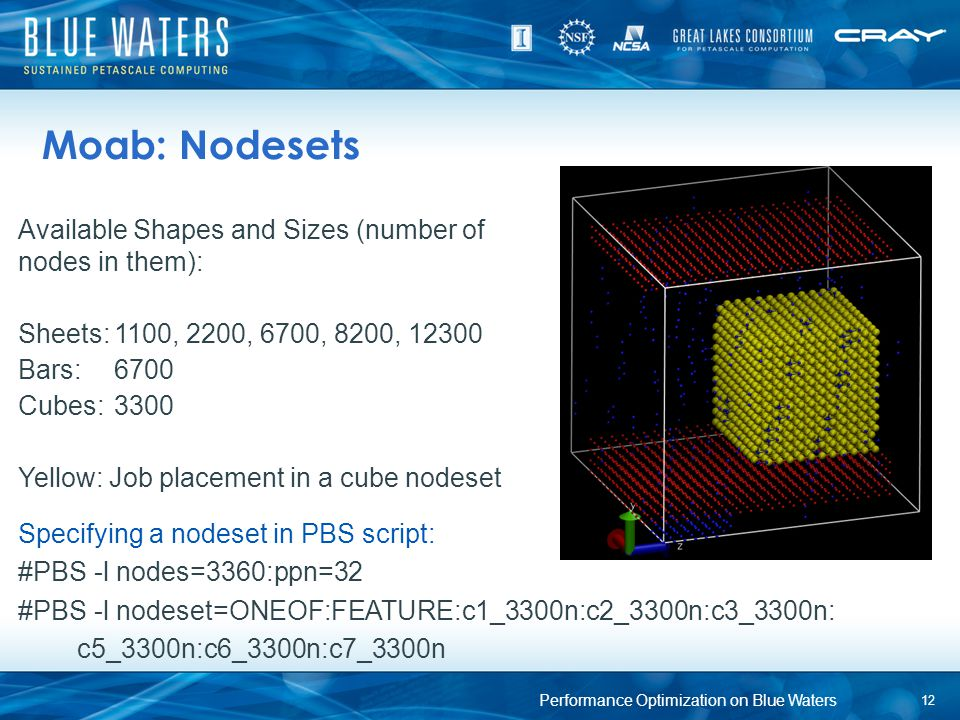 Moab: Nodesets Available Shapes and Sizes (number of nodes in them): Sheets:1100, 2200, 6700, 8200, 12300 Bars:6700 Cubes:3300 Yellow: Job placement i