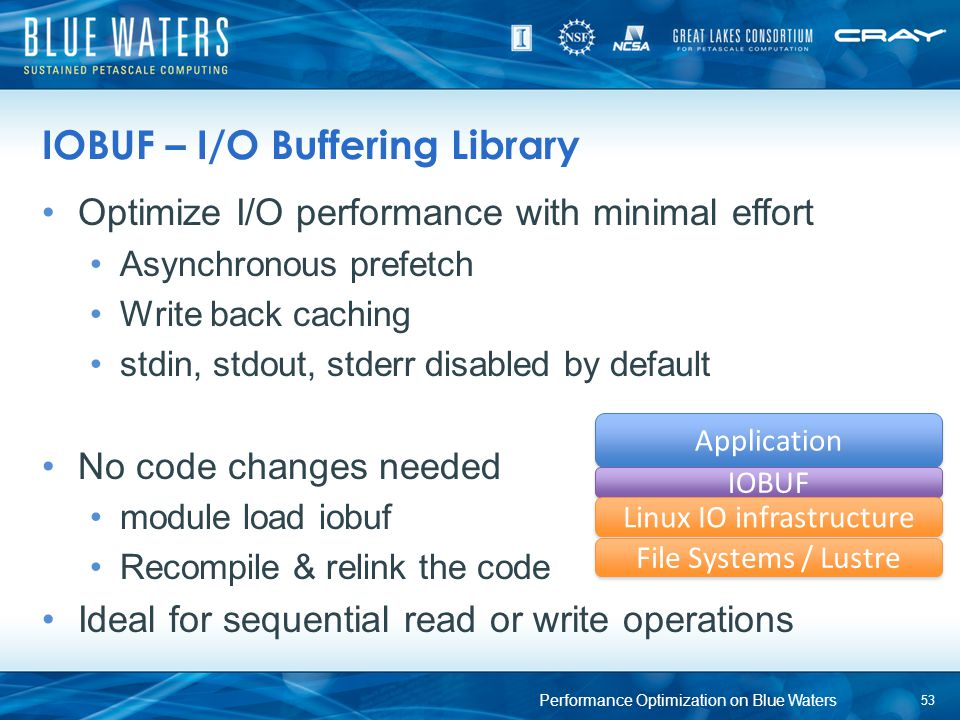IOBUF – I/O Buffering Library Optimize I/O performance with minimal effort Asynchronous prefetch Write back caching stdin, stdout, stderr disabled by