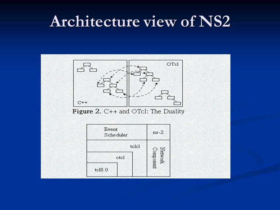 Architecture view of NS2