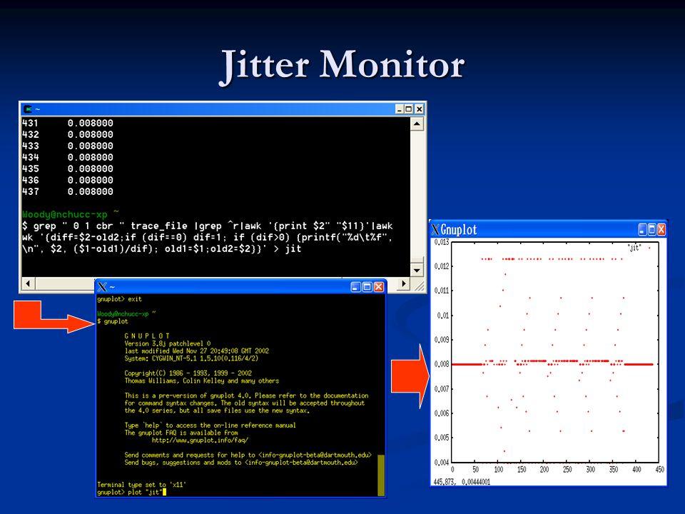 Jitter Monitor