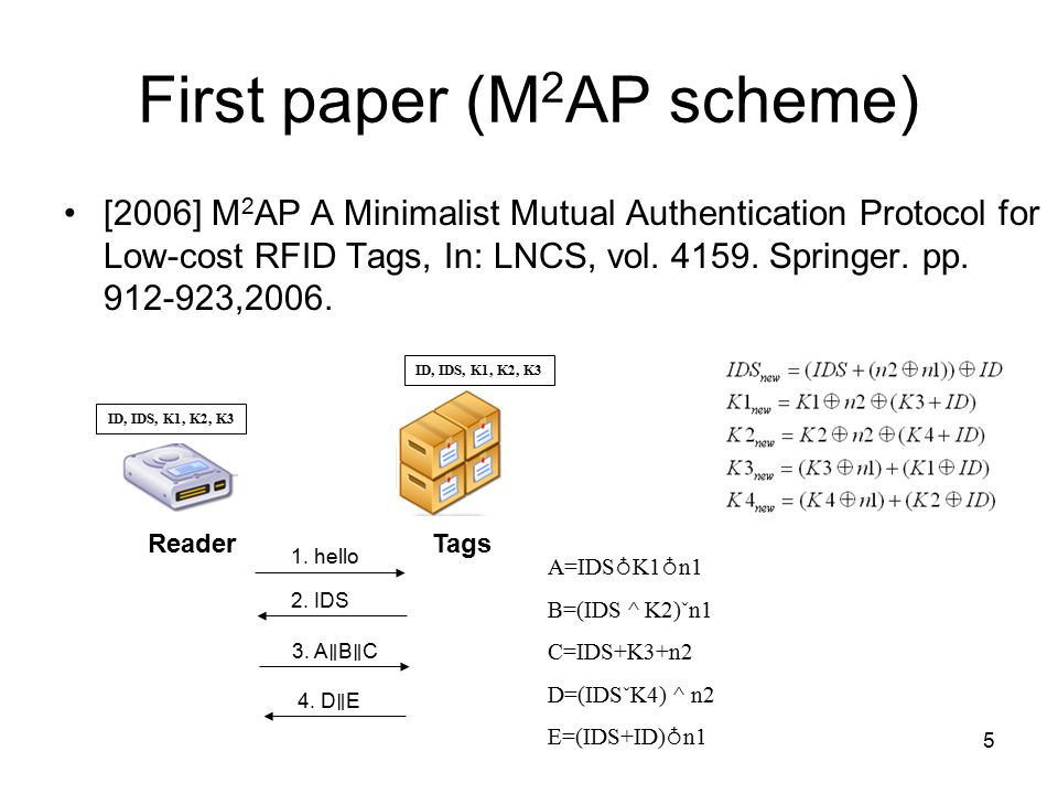 5 First paper (M 2 AP scheme) [2006] M 2 AP A Minimalist Mutual Authentication Protocol for Low-cost RFID Tags, In: LNCS, vol. 4159. Springer. pp. 912