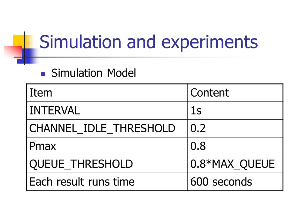 Simulation and experiments Simulation Model ItemContent INTERVAL1s CHANNEL_IDLE_THRESHOLD0.2 Pmax0.8 QUEUE_THRESHOLD0.8*MAX_QUEUE Each result runs time600 seconds