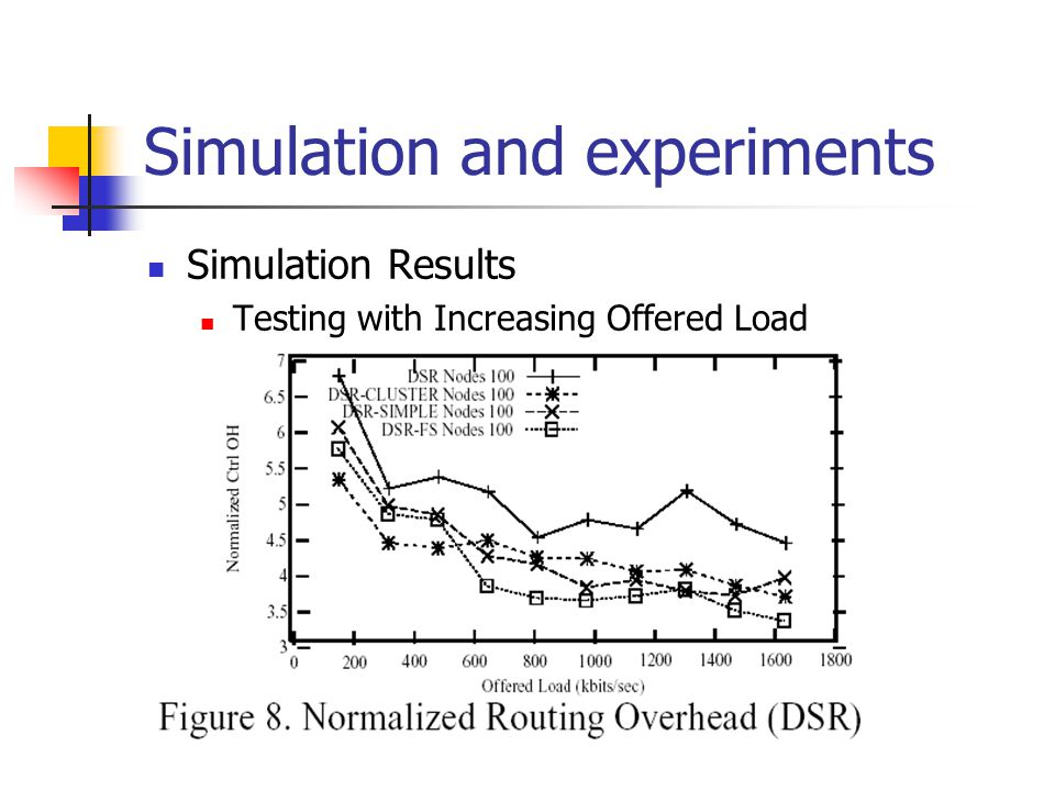 Simulation and experiments Simulation Results Testing with Increasing Offered Load
