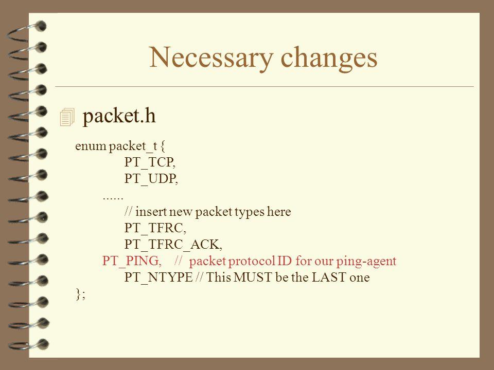 Necessary changes 4 packet.h enum packet_t { PT_TCP, PT_UDP,......