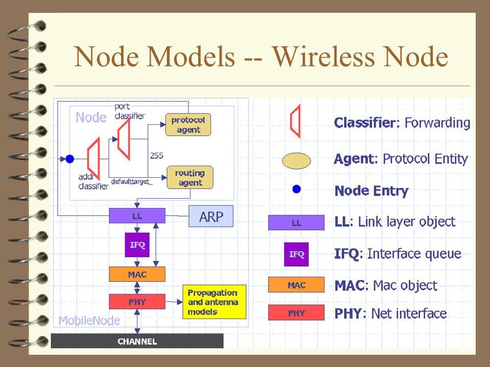 Node Models -- Wireless Node