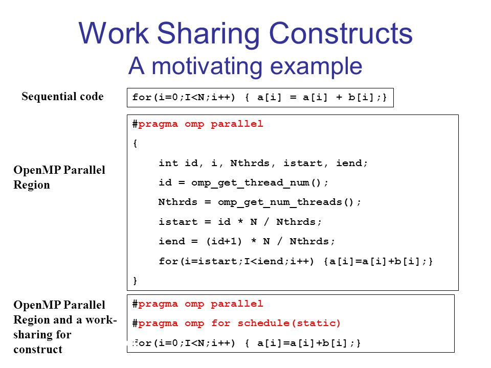 Work Sharing Constructs A motivating example for(i=0;I<N;i++) { a[i] = a[i] + b[i];} #pragma omp parallel { int id, i, Nthrds, istart, iend; id = omp_get_thread_num(); Nthrds = omp_get_num_threads(); istart = id * N / Nthrds; iend = (id+1) * N / Nthrds; for(i=istart;I<iend;i++) {a[i]=a[i]+b[i];} } #pragma omp parallel #pragma omp for schedule(static) for(i=0;I<N;i++) { a[i]=a[i]+b[i];} OpenMP parallel region and a work- sharing for construct Sequential code OpenMP Parallel Region OpenMP Parallel Region and a work- sharing for construct