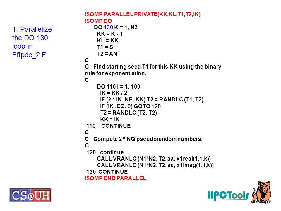 !$OMP PARALLEL PRIVATE(KK,KL,T1,T2,IK) !$OMP DO DO 130 K = 1, N3 KK = K - 1 KL = KK T1 = S T2 = AN C C Find starting seed T1 for this KK using the binary rule for exponentiation.