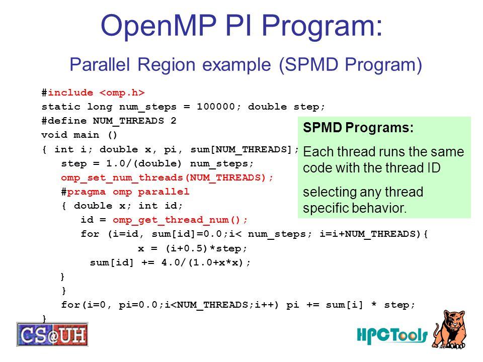 OpenMP PI Program: Parallel Region example (SPMD Program) #include static long num_steps = 100000; double step; #define NUM_THREADS 2 void main () { i