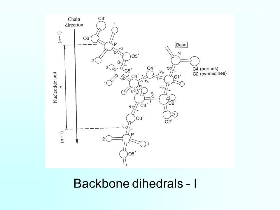 Backbone dihedrals - I 0
