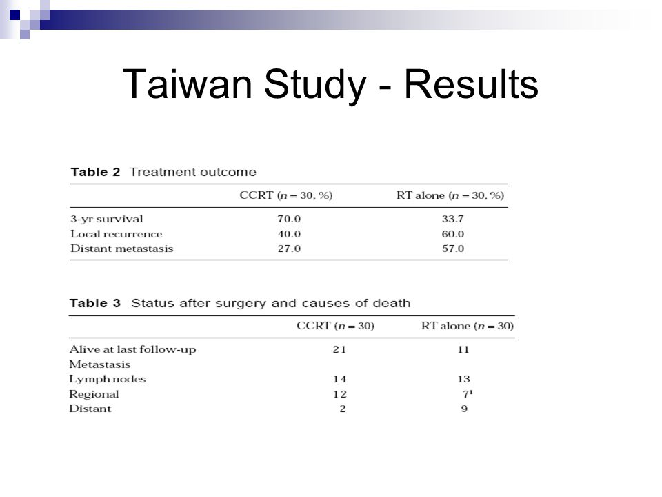 Taiwan Study - Results