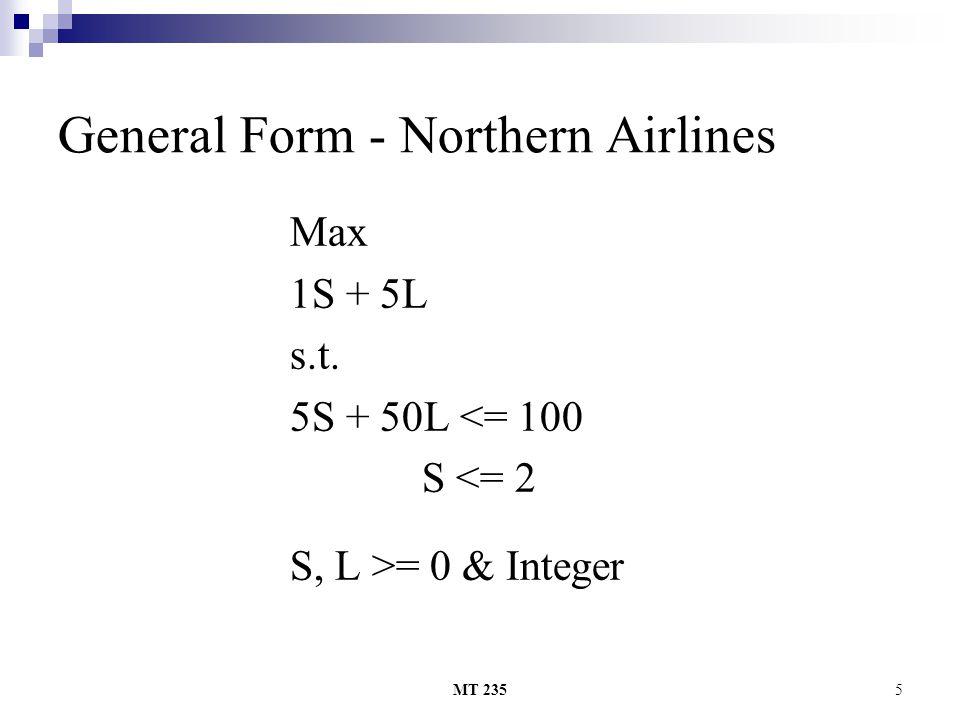 MT 2355 General Form - Northern Airlines Max 1S + 5L s.t. 5S + 50L <= 100 S <= 2 S, L >= 0 & Integer