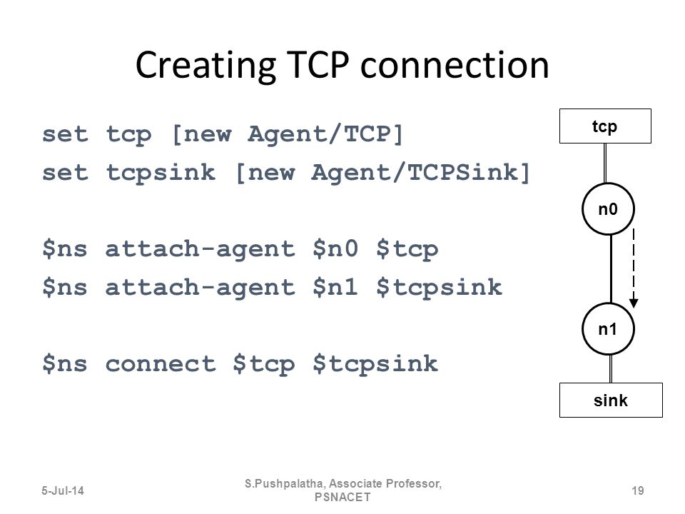 Creating TCP connection set tcp [new Agent/TCP] set tcpsink [new Agent/TCPSink] $ns attach-agent $n0 $tcp $ns attach-agent $n1 $tcpsink $ns connect $tcp $tcpsink n1 n0 tcp sink 5-Jul-1419 S.Pushpalatha, Associate Professor, PSNACET