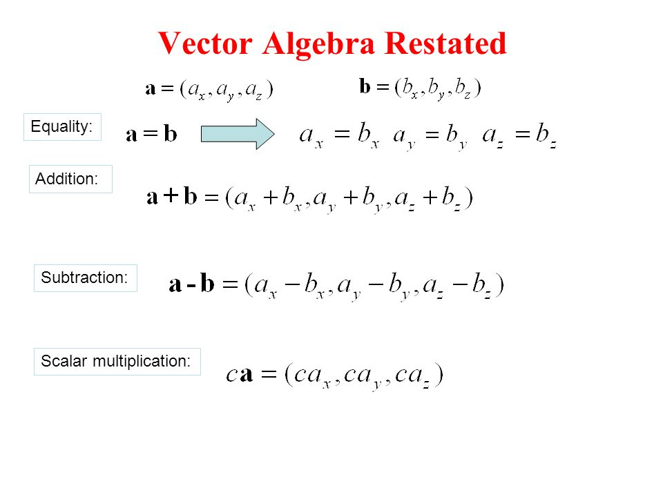 Vector Algebra Restated Equality: Addition: Subtraction: Scalar multiplication: