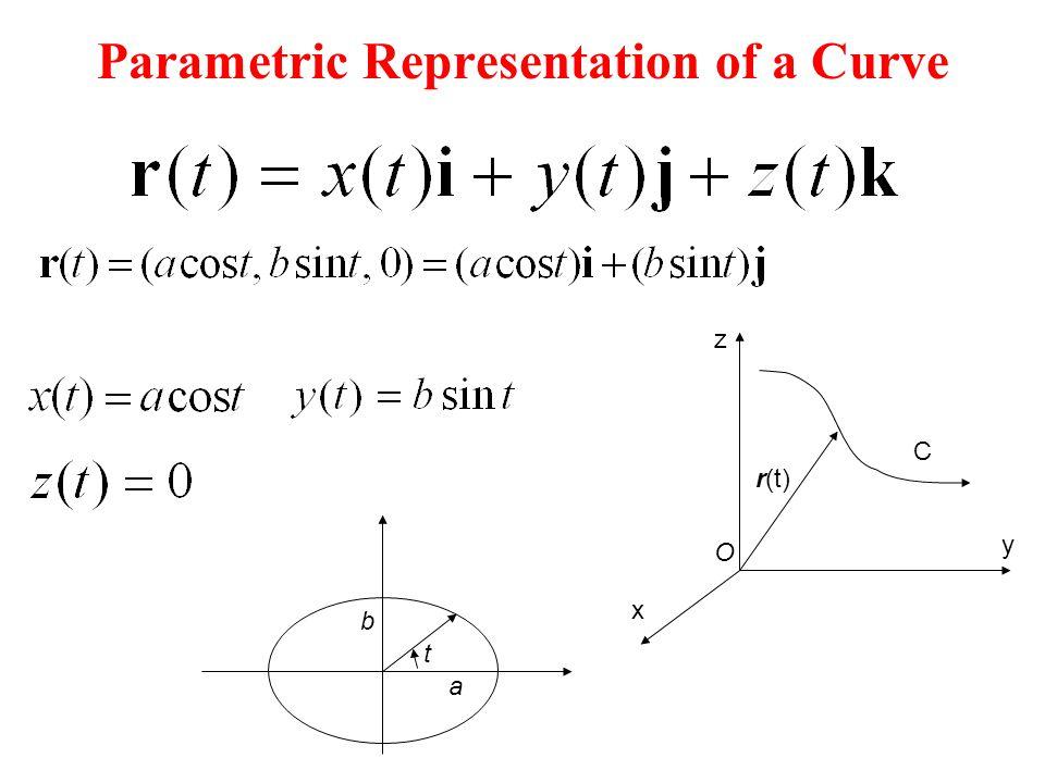 Parametric Representation of a Curve O x y z r(t) C a b t