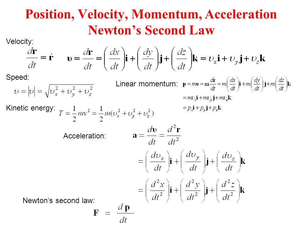 Position, Velocity, Momentum, Acceleration Newton's Second Law Linear momentum: Speed: Kinetic energy: Acceleration: Velocity: Newton's second law:
