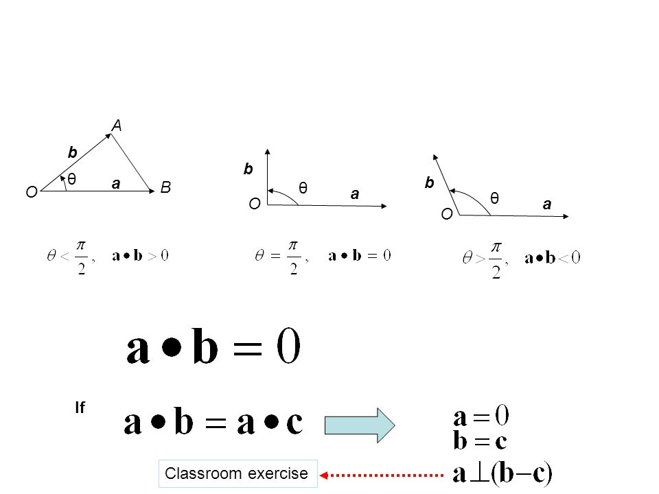If θ a b O B A θ a O θ a b O b Classroom exercise