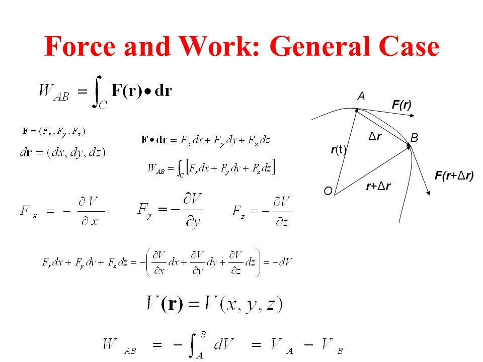 Force and Work: General Case A B O r(t) r+Δrr+Δr ΔrΔr F(r) F(r+Δr)