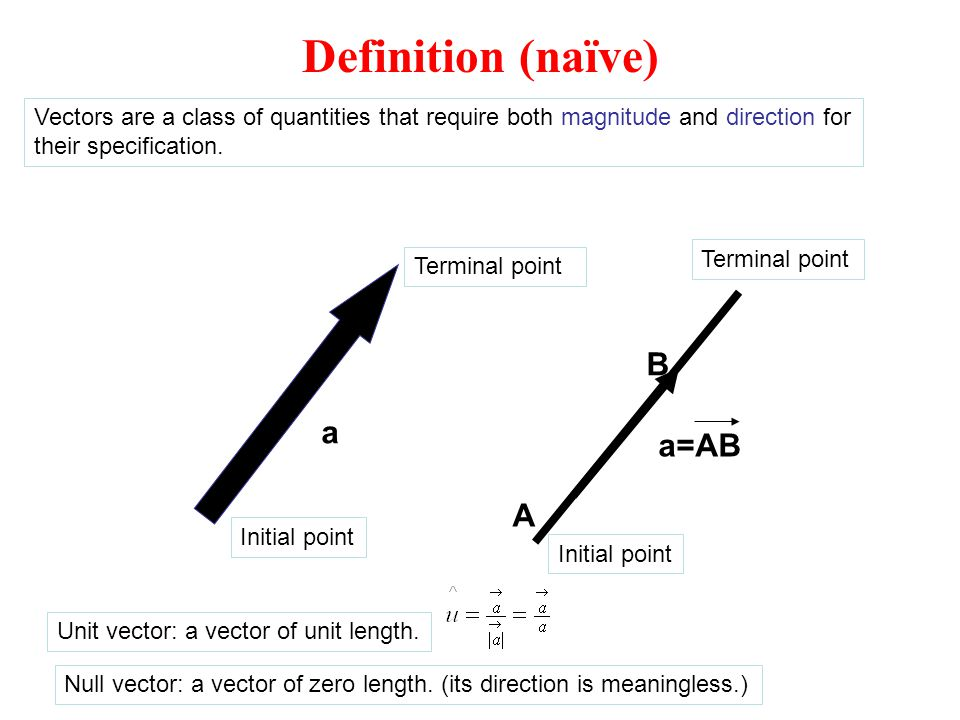 Definition (naïve) a B A a=AB Vectors are a class of quantities that require both magnitude and direction for their specification. Initial point Termi