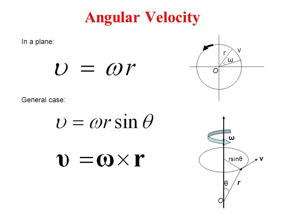 Angular Velocity In a plane: General case: v ω r O θ rsinθ O r v ω