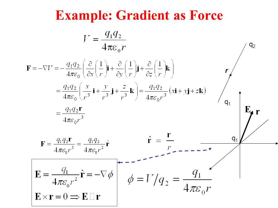 Example: Gradient as Force q1q1 q2q2 r q1q1 r E
