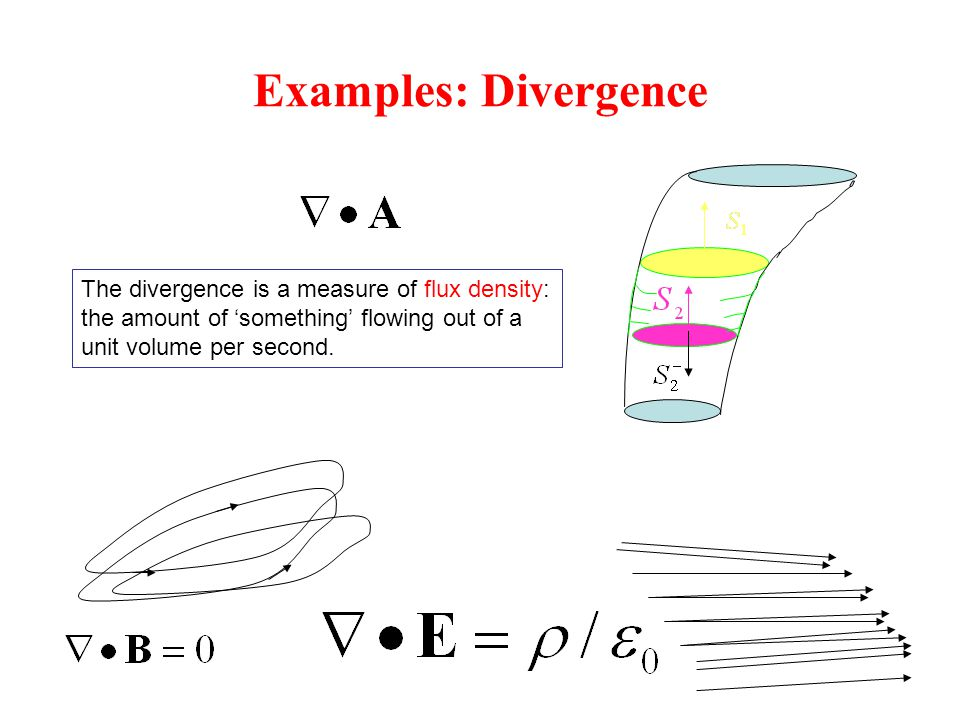 Examples: Divergence The divergence is a measure of flux density: the amount of 'something' flowing out of a unit volume per second.