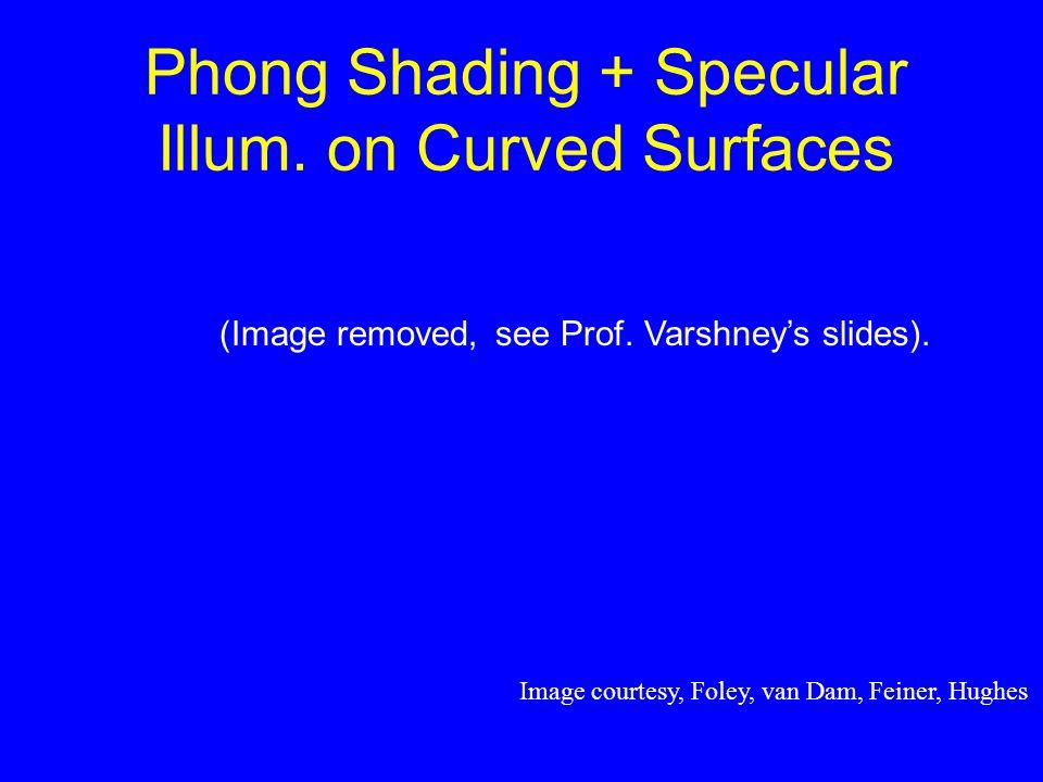 Phong Shading + Specular Illum. on Curved Surfaces Image courtesy, Foley, van Dam, Feiner, Hughes (Image removed, see Prof. Varshney's slides).