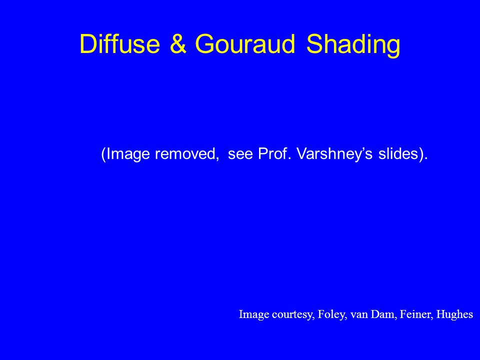 Diffuse & Gouraud Shading Image courtesy, Foley, van Dam, Feiner, Hughes (Image removed, see Prof.